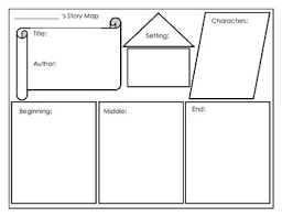 Story Map Template Story Map For Primary Grades Education Reading Kindergarten