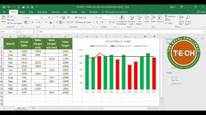 Tech 013 Create A Bar Chart With Conditional Formatting In Excel
