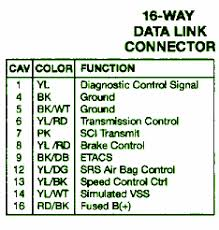 transmission controlcar wiring diagram 2002 dodge avenger es fuse box map