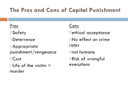 death penalty pros and cons essays com best solutions of death penalty pros and cons essays about job summary
