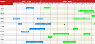 Github Namespace Ee React Calendar Timeline A Modern And