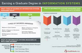 ORE Coursework Requirement The ORE graduate program     Inside Higher Ed