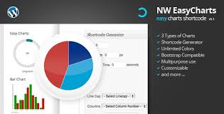 Chart Wordpress Plugins Code Scripts From Codecanyon