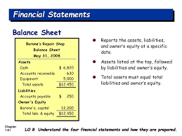 basic balance sheet introduction to basic accounting concept