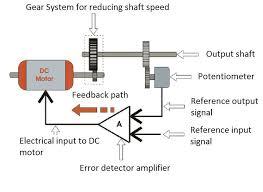 35 the principle of operation for dc servo motor servo motor diagram circuit 35 the