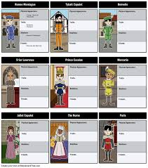 romeo and juliet characterization activity document the tragedy of romeo and juliet character map a complete character map for the
