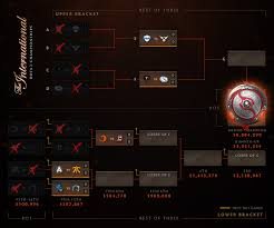 look ph team takes major win in int l dota 2 tourney abs cbn news