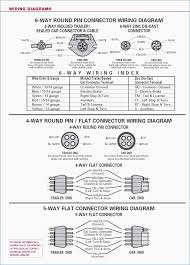 4 round trailer wiring diagram wiring diagram for 4 pin trailer plug 6 way trailer plug wiring diagram 4 round trailer wiring diagram wiring diagram for 4 pin trailer plug