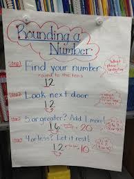 Rounding Anchor Chart 4th Grade 2nd Grade Math Anchor Charts Rounding Anchor Chart Math