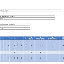 skills tracking sheet sheet tracking skills attitudes students individual download
