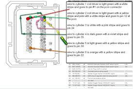 ford escape coil wiring diagram wiring diagram and hernes 2005 ford escape stereo wiring diagram and hernes
