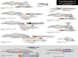 Federation Starship Designs Ex Astris Scientia Eas Fleet Yards
