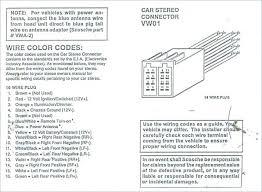 91 corvette fuse box wiring diagram 91 corvette fuse box wiring diagram libraries1991 dodge fuse box wiring diagrams