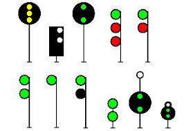 Norac Signal Chart Norac Signal Aspects