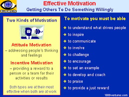 effective motivation how to motivate people motivating employees motivation effective motivation incentive motivation attitude motivation