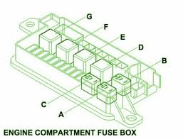 ford mustang idle air control valve location furthermore honda ford mustang idle air control valve location furthermore honda accord mini cooper s fuse box diagram