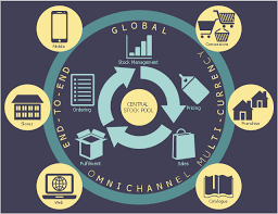 chain charts omnichannel supply chain logistics flow charts process flowchart
