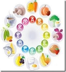 Реферат Витамины и роль витаминов в организме человека net Витамин А