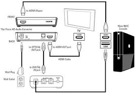 xbox 360 wiring diagram the wiring diagram xbox 360 av cable wiring diagram nodasystech wiring diagram