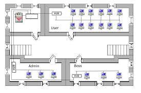 Реферат Проектирование локальной сети регистрационного отдела  Данная структура сети приведена на рис 3