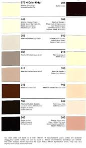 Unique Kohler Toilet Seat Color Chart Michaelkorsph Me