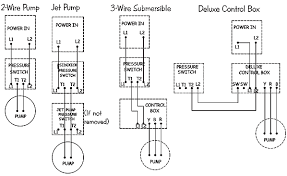 pump pressure switch wiring diagram efcaviation com 4 wire well pump wiring diagram at Water Well Wiring Diagram