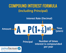 how credit cards interest calculated compound interest formula and calculator paisabazaar com