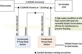 switch wiring wiring diagrams pictures wiring sump float switch wiring diagram heat pump on float wiring diagrams