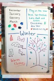 Chart On Winter Season Tot Preschool Week 17 Changing Of Seasons Winter Unit