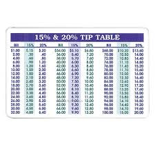 Tip Chart Wallet Card Combination Tip And Calendar Card China Wholesale