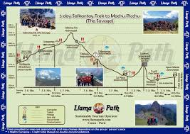 Inca Trail Elevation Chart Salkantay Trek 5 Days 4 Nights