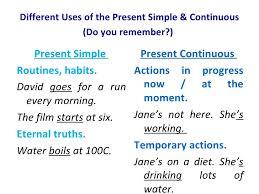 Action Verbs Magnificent Action Non Action Verbs Explanation