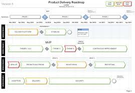 Excel Gantt Chart Task Dependencies Excel Gantt Chart Task Dependencies Or Project Management