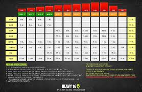 Heavy 16 Nutrients Feeding Chart Heavy 16 Feeding Charts