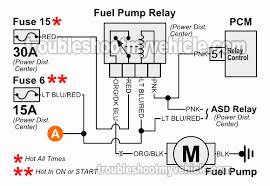 1995 jeep grand cherokee fuel pump wiring diagram new 1996 jeep 1995 jeep grand cherokee fuel pump wiring diagram new 1996 jeep grand cherokee fuel pump diagram wiring diagram