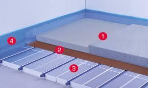 Die fußbodenheizung bietet eine behagliche wärme, weil sie großflächig ihre wärme abgibt. Fussbodenheizung Mit Estrich