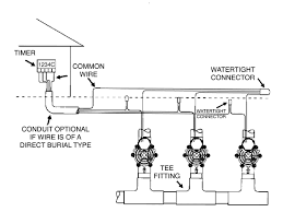 rain bird dv valve instructions wiring rain bird dv valves