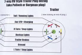 wiring diagrams 7 pin trailer plug diagram and wire radiantmoons me 4 pin trailer wiring diagram at Seven Pin Trailer Wiring Diagram