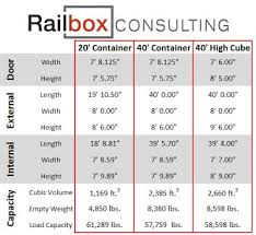 Western Container Sales How To Buy A Shipping Container