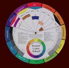Color wheel for mixing paints