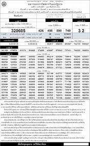 ตรวจหวย ตรวจผลสลากกินแบ่งรัฐบาล 1 กุมภาพันธ์ 2555 ใบตรวจหวย 1/2/55