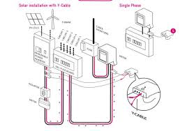pv wiring diagram wiring diagram and schematic design micro inverter wiring diagram home diagrams from kw to mw system design considerations solarpro