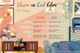 Warm Colour Chart Understanding Warm And Cool Colors