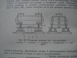 Реферат Технология монтажа турбокомпрессоров com  Технология монтажа турбокомпрессоров