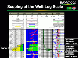 bp log upscaling petrophysical properties to the seismic scale