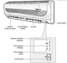 manual for remote control of airconditioner brand general fixya c6bc9fc jpg