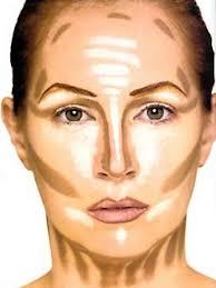 gelap highlight memainkan peran penting dalam penyempurnaan make up kamu ini adalah pilihan yang baik dan pastinya