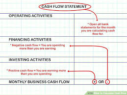 Simple Weekly Cash Flow Template – Gemalog