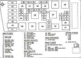 1997 pontiac gt front engine fuse box diagram data wiring diagram \u2022 34 Pontiac car 1997 pontiac grand prix gtp engine diagram pontiac bonneville rh alexdapiata com