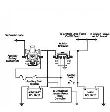 wiring diagram for 92 damon rv readingrat net Monaco Rv Wiring Diagram wiring diagram for 92 damon rv monaco rv slide out wiring diagram